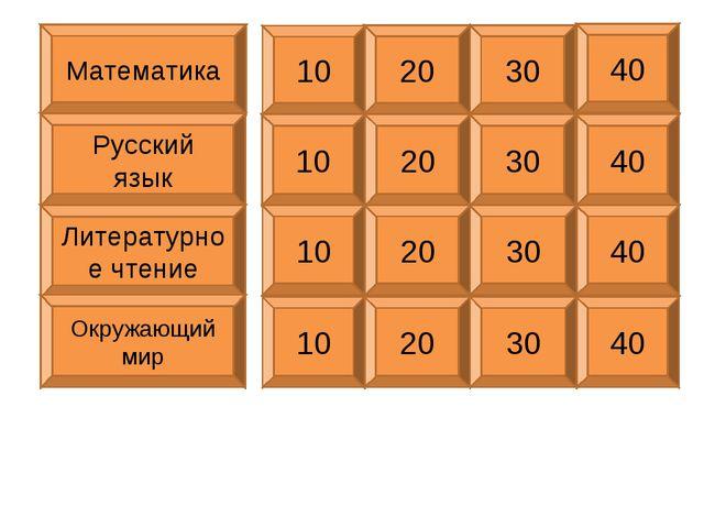 Математика Русский язык Литературное чтение Окружающий мир 10 20 30 40 10 20...