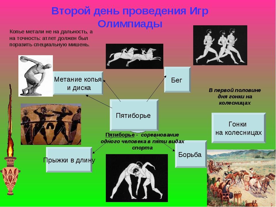 Второй день проведения Игр Олимпиады Бег Пятиборье Прыжки в длину Борьба Гонк...