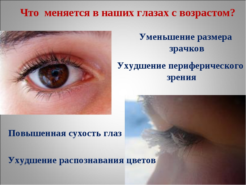 Что меняется в наших глазах с возрастом? Уменьшение размера зрачков Ухудшение...
