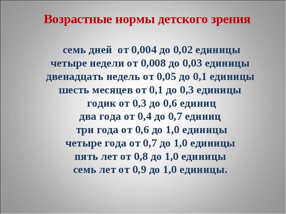 семь дней от 0,004 до 0,02 единицы четыре недели от 0,008 до 0,03 единицы дв...
