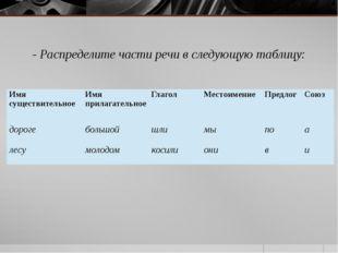 - Распределите части речи в следующую таблицу: Имясуществительное Имя прилага