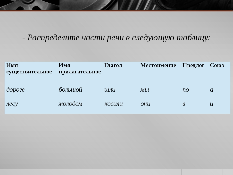 - Распределите части речи в следующую таблицу: Имясуществительное Имя прилага...