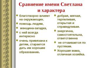 Сравнение имени Светлана и характера благотворно влияет на окружающих. помощ