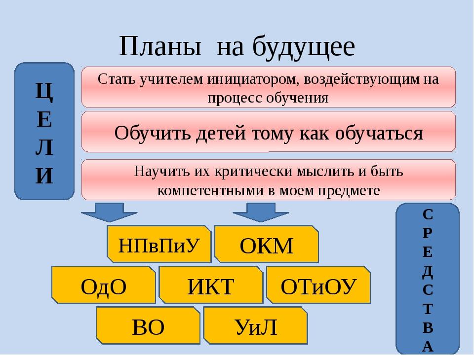 Планы на будущее Ц Е Л И Стать учителем инициатором, воздействующим на процес...