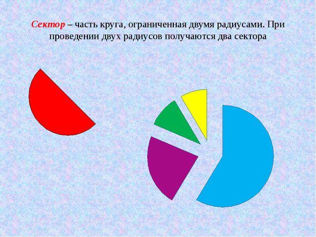 Сектор – часть круга, ограниченная двумя радиусами. При проведении двух радиу...