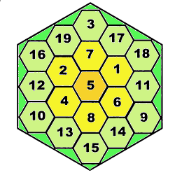 Заполненный шестигранник