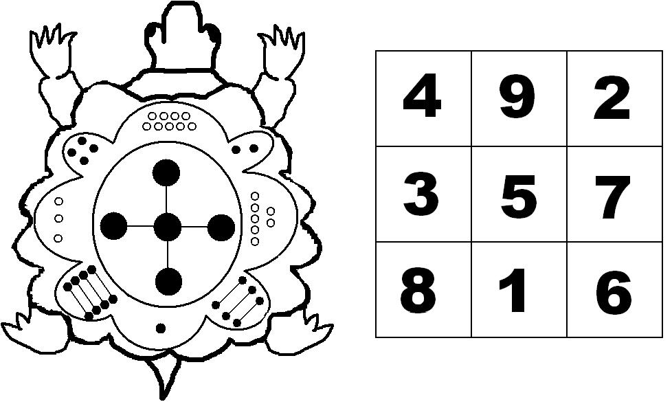 Черепаха (магический квадрат на панцыре)