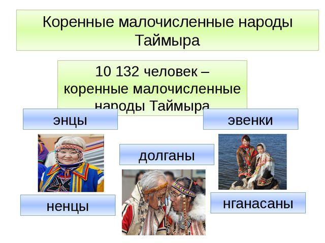 10 132 человек – коренные малочисленные народы Таймыра энцы ненцы нганасаны д...
