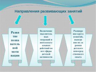 Направления развивающих занятий Разви тие позна вательной моти вации Включени