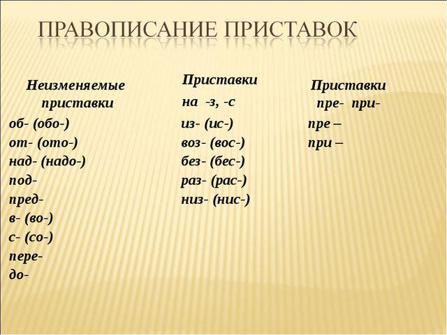 Приставки на -з, -с Неизменяемые приставки Приставки пре- при- из- (ис-) воз-...