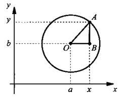 http://compendium.su/mathematics/algebra9/algebra9.files/image683.jpg