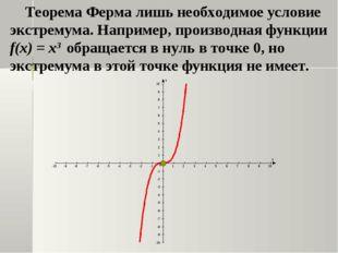Теорема Ферма лишь необходимое условие экстремума. Например, производная фун