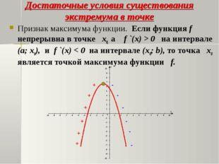 Достаточные условия существования экстремума в точке Признак максимума функци
