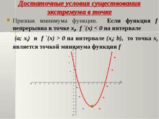 Достаточные условия существования экстремума в точке Признак минимума функции