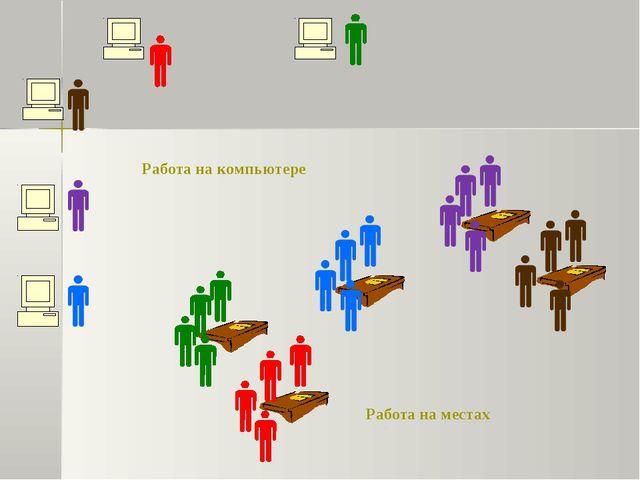 Работа на компьютере Работа на местах