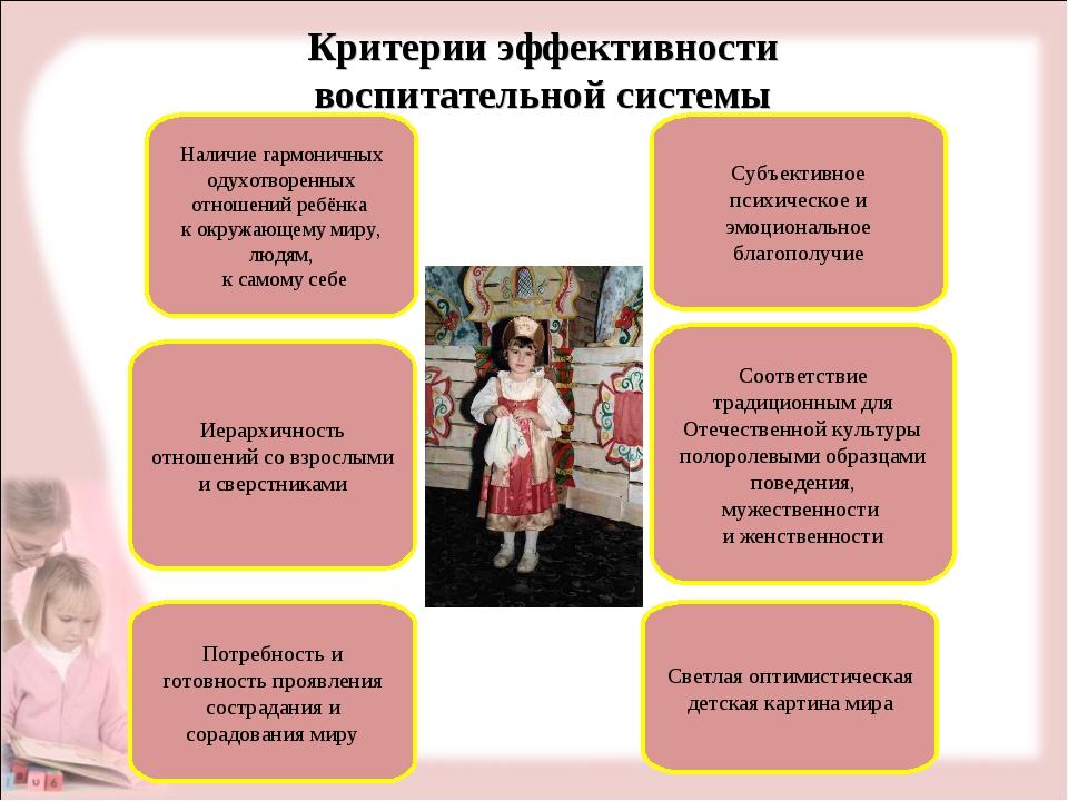 Критерии эффективности воспитательной системы Наличие гармоничных одухотворен...