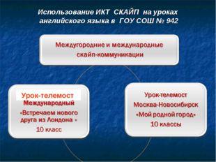 Использование ИКТ СКАЙП на уроках английского языка в ГОУ СОШ № 942 Урок-теле