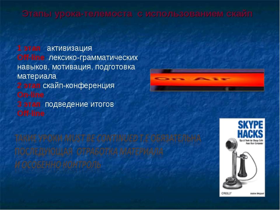 1 этап активизация Off-line лексико-грамматических навыков, мотивация, подго...
