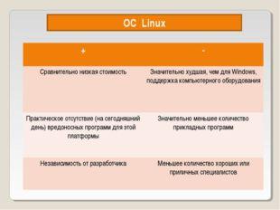 OC Linux +- Сравнительно низкая стоимостьЗначительно худшая, чем для Window
