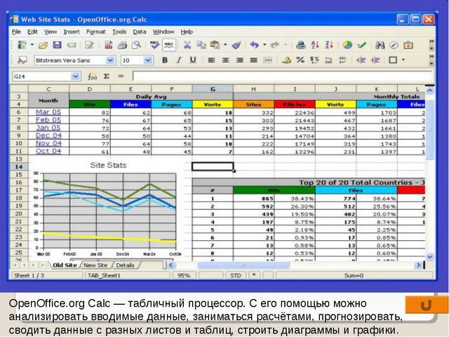 OpenOffice.org Calc — табличный процессор. С его помощью можно анализировать...
