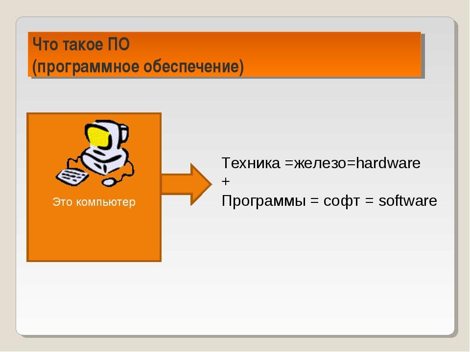 Это компьютер Техника =железо=hardware + Программы = софт = software Что так...