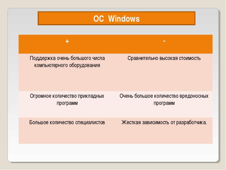 OC Windows +- Поддержка очень большого числа компьютерного оборудованияСрав...