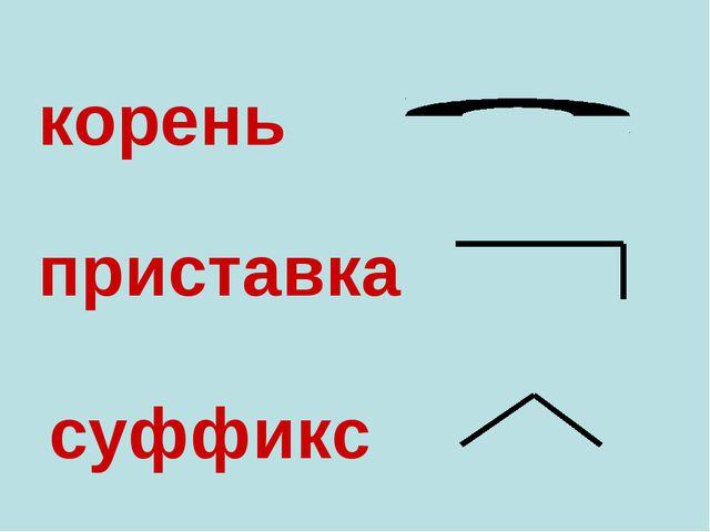 корень приставка суффикс
