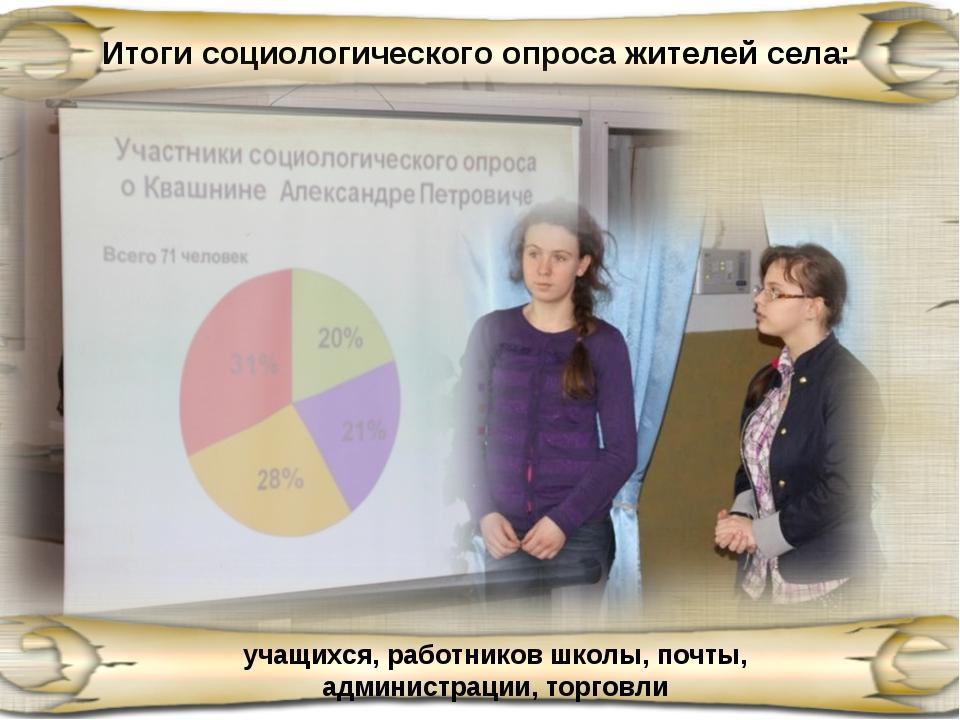 Итоги социологического опроса жителей села: учащихся, работников школы, почты...
