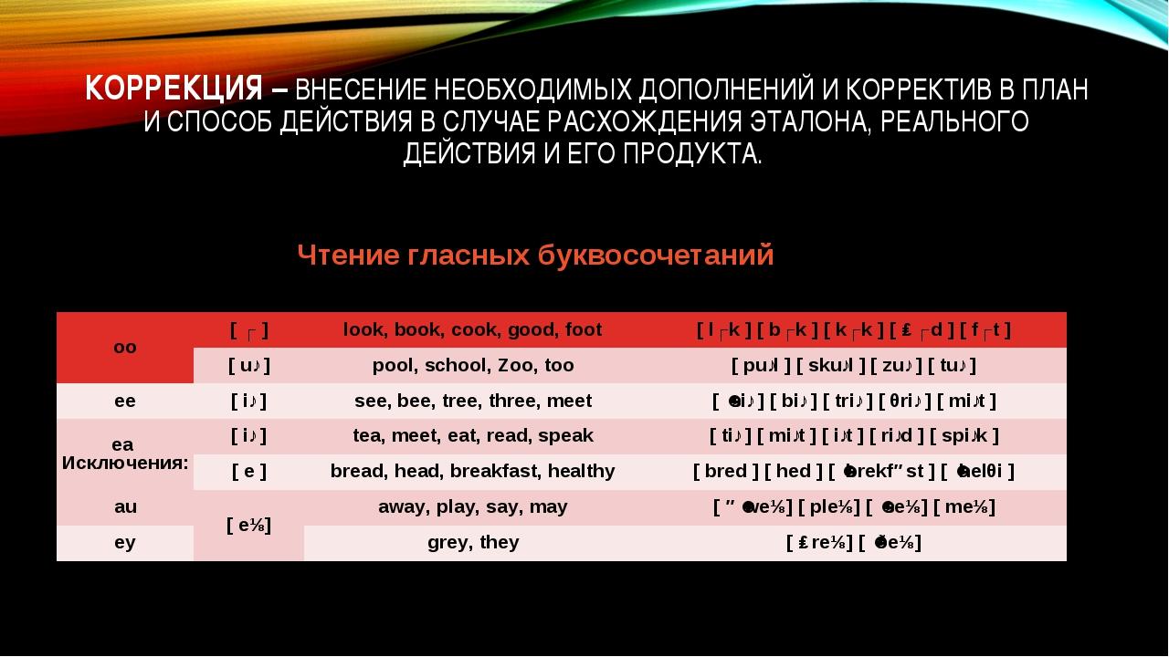 КОРРЕКЦИЯ – ВНЕСЕНИЕ НЕОБХОДИМЫХ ДОПОЛНЕНИЙ И КОРРЕКТИВ В ПЛАН И СПОСОБ ДЕЙСТ...
