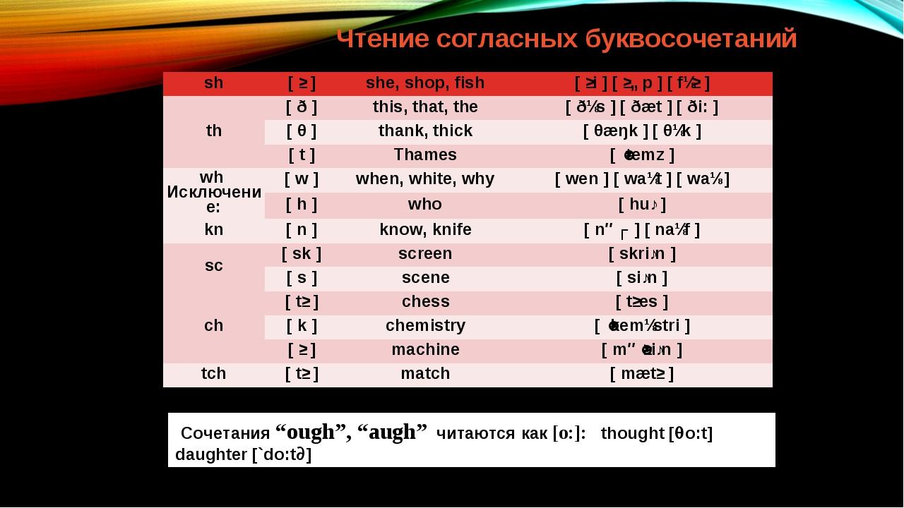 """Чтение согласных буквосочетаний Сочетания """"ough"""", """"augh"""" читаются как [o:]:..."""