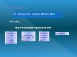 URL-адрес Например: http://ru.wikipedia.org/wiki/DNS.htm Протокол, по котором