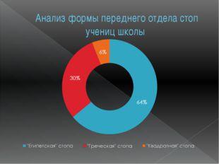 Анализ формы переднего отдела стоп учениц школы