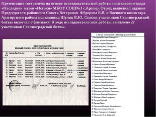 Презентация составлена на основе исследовательской работы поискового отряда «