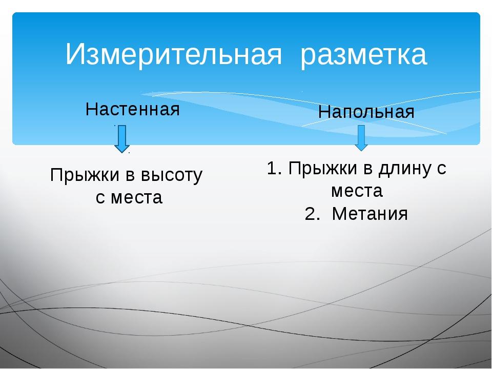 Измерительная разметка Настенная Напольная Прыжки в высоту с места 1. Прыжки...