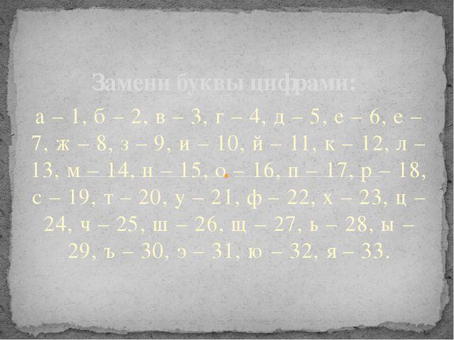 а – 1, б – 2, в – 3, г – 4, д – 5, е – 6, е – 7, ж – 8, з – 9, и – 10, й – 11...