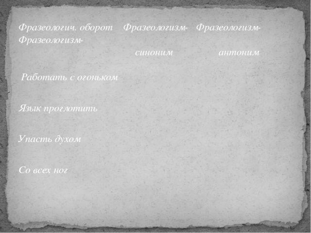 Фразеологич. оборот Фразеологизм- Фразеологизм- Фразеологизм- синоним антоним...