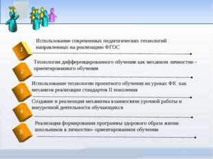 1 2 3 4 5 Использование современных педагогических технологий направленных на