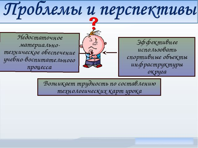 Возникает трудность по составлению технологических карт урока Министерство об...