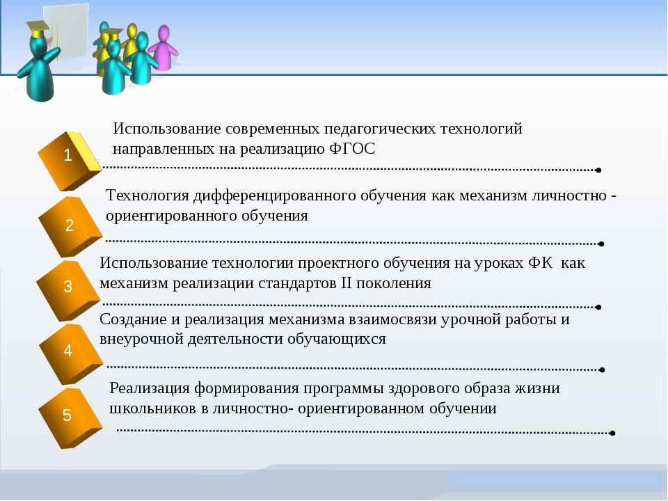1 2 3 4 5 Использование современных педагогических технологий направленных на...