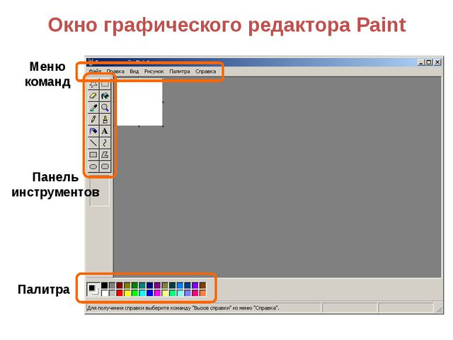 Окно графического редактора Paint Меню команд Панель инструментов Палитра