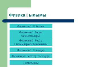 Физика ғылымы Физикалық құбылыс Физиканың басты тапсырмалары Физикалық ұғымда