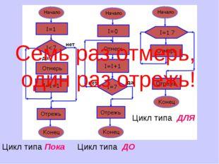 Цикл типа Пока Цикл типа ДО Цикл типа ДЛЯ Семь раз отмерь, один раз отрежь!