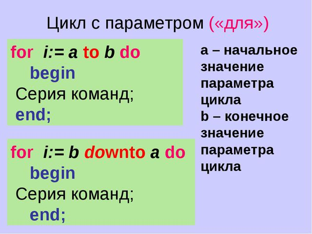 Цикл с параметром («для») for i:= b downto a do begin  Cерия команд; end; fo...