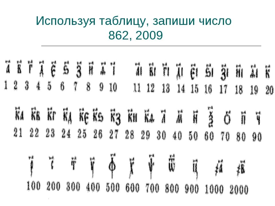 Используя таблицу, запиши число 862, 2009