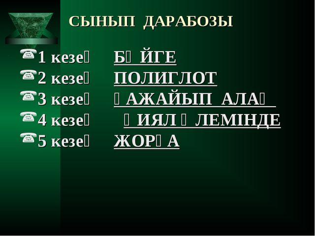 СЫНЫП ДАРАБОЗЫ 1 кезең БӘЙГЕ 2 кезең ПОЛИГЛОТ 3 кезең ҒАЖАЙЫП АЛАҢ 4 кезең...