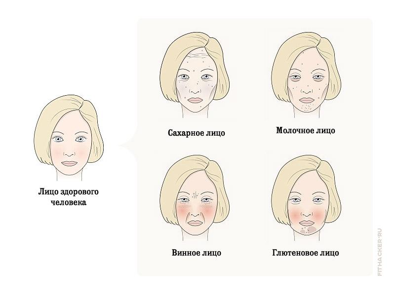 facess