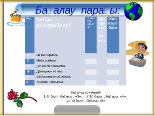 Бағалау парағы: Бағалау критерийі 1-6 балл бағасы «3», 7-10 балл , бағасы «4