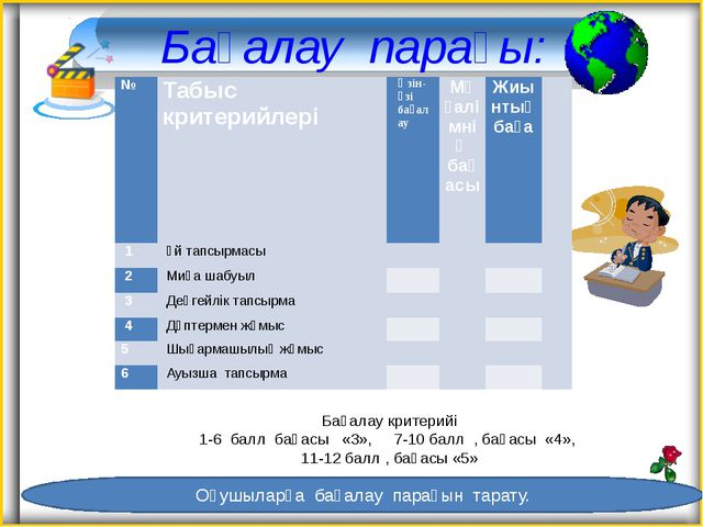 Бағалау парағы: Бағалау критерийі 1-6 балл бағасы «3», 7-10 балл , бағасы «4...