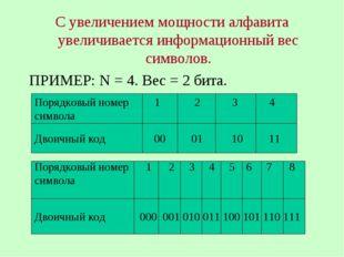 С увеличением мощности алфавита увеличивается информационный вес символов. ПР