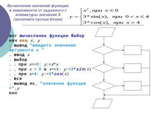 """алг вычисление функции Выбор нач вещ x, y . вывод """"введите значения аргумента"""